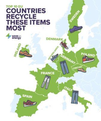 Recycelte-Artikel-Grafik.jpg