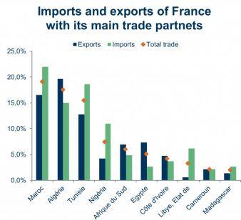 Frankreichs-Handel-mit-Afrika.jpg
