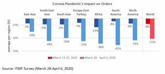 Corona-Pandemics-Impact-on.png