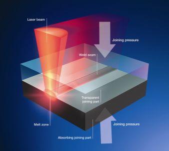 Laserprinzip-englisch-.jpg