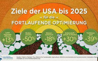 Baumwolle-US-Cotton.jpg