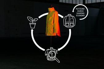 EcoJacket-Kreislauf.jpg