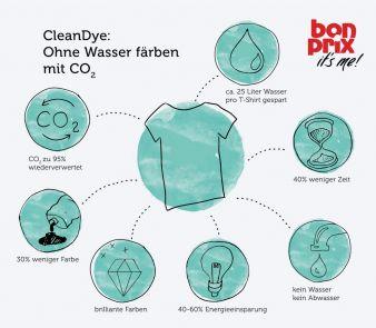 bonprox-Grafik.jpg