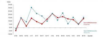 Konjunkturbarometer-der.jpg