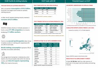 Euratex-Grafiken.png