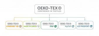 oekotex.jpg