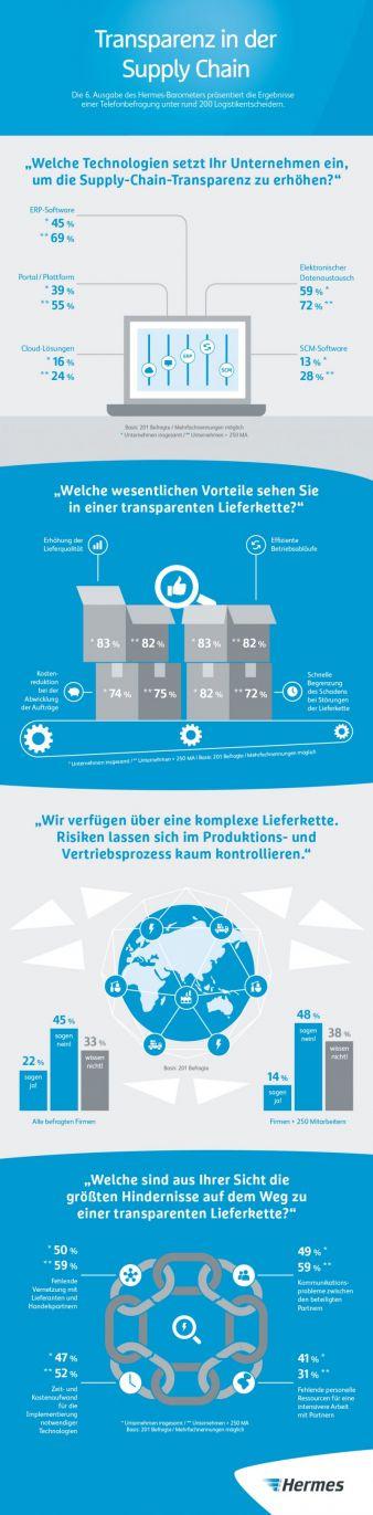 Nachhaltige-Lieferkette.jpg