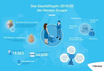 Hermes-Gruppe-Grafik-.jpg