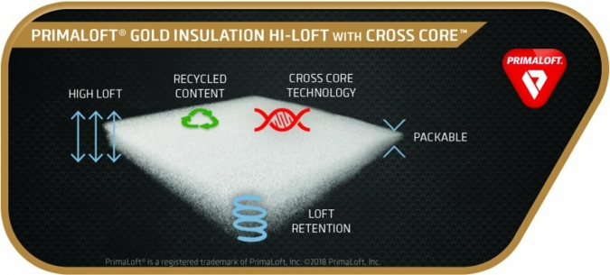 GoldHiLoftCrossCore.jpg