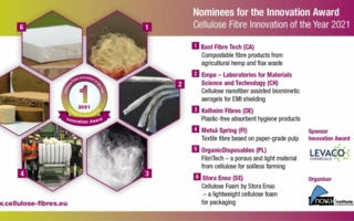 Nominees-for-the-Innovation.jpg