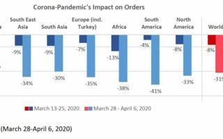 Corona-Pandemics-Impact-on.png