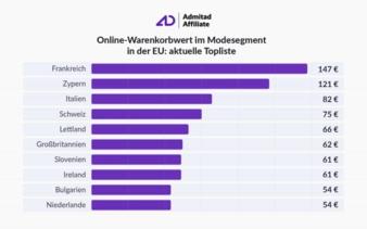 EU-Laender-Online-Handel.jpg