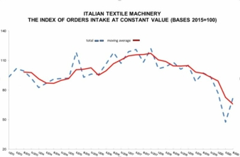 Italien-Textile-Machinery.jpg