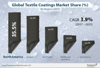 Global-Textile-Coating-.jpg