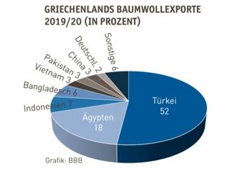 Griechenland-Export.jpg