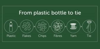 Recycled-Kollektion.jpg