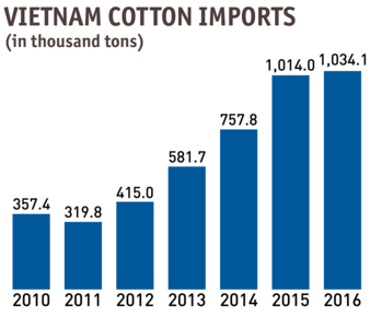 Vietnam_e
