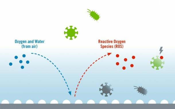 Heraeus: Kampf gegen Viren und Keime mit AGXX-Partikel