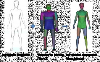Abb. 5: Generierung eines individuellen thermischen Menschmodells (Testperson 1)