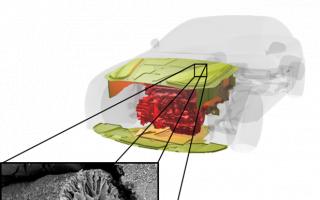 Zellulose Aerogel Fasern zur thermischen Isolation von Verbrennungsmotoren.