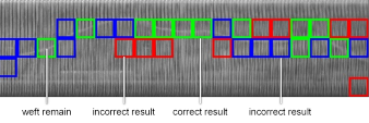 Figure 8: Example picture of new machine vision system with image processing result